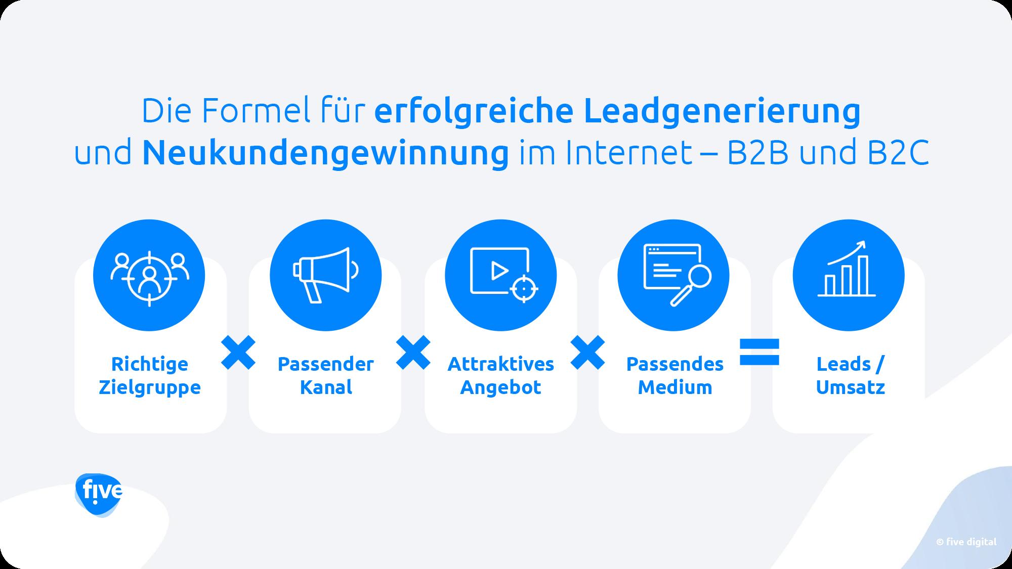 Leadgenerierung Formel_five digital