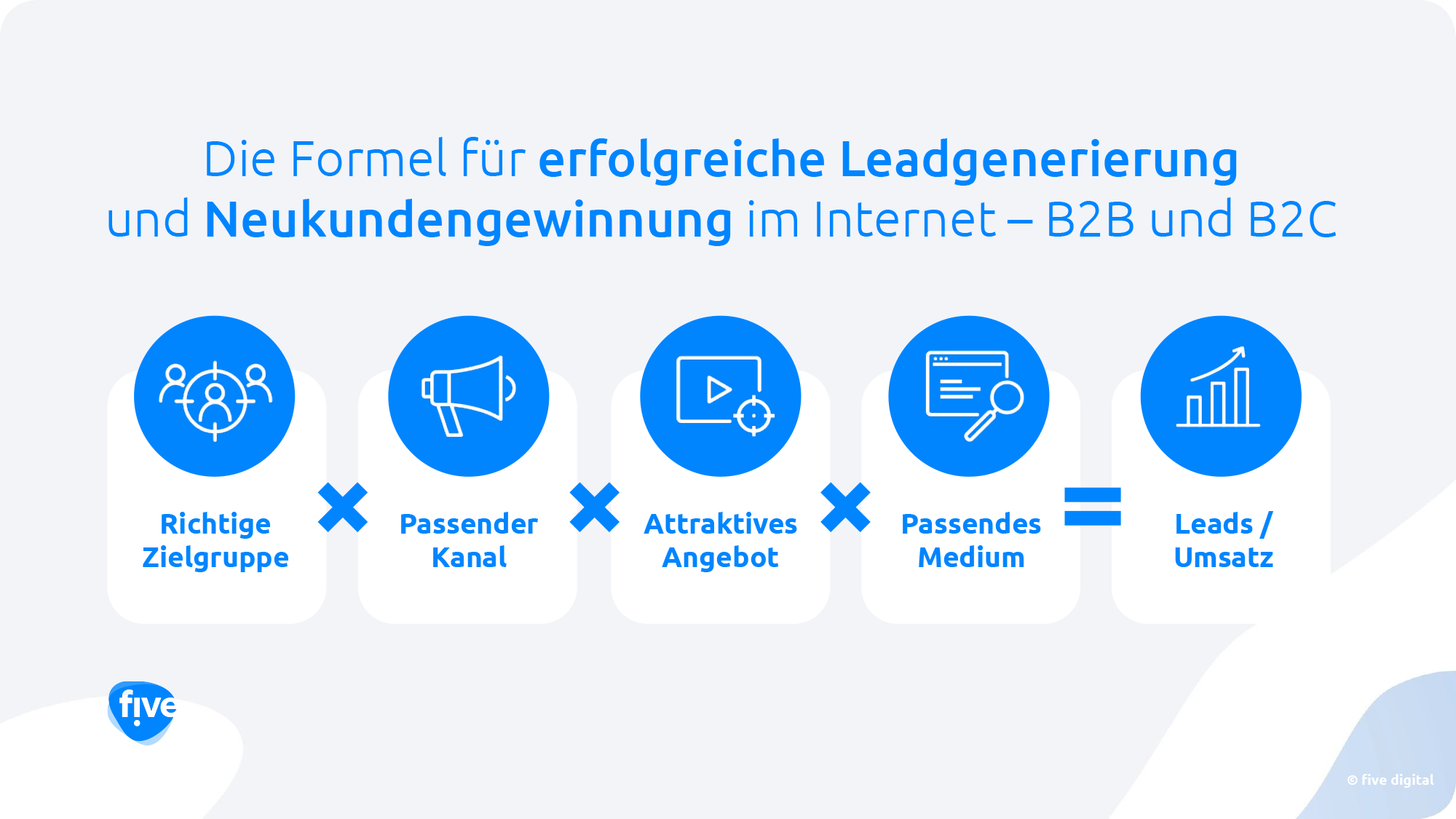 Leadgenerierung Formel_five digital